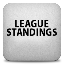 League Standings